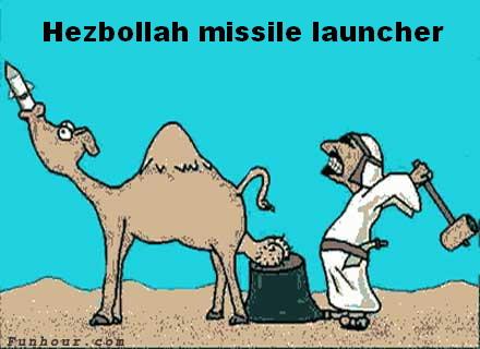 Terrorist Military Might