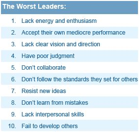 10 most common failures