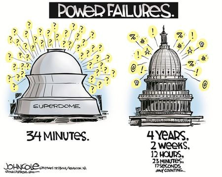 Power Failures